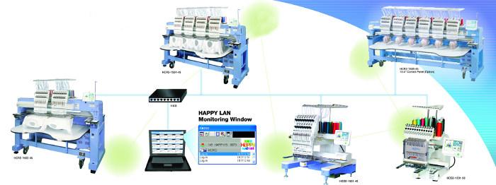 HAPPY HCD2 - Praca hafciarek w sieci LAN